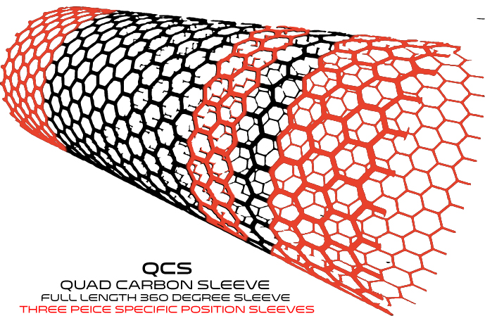 Quad Carbon Sleeve Graphic